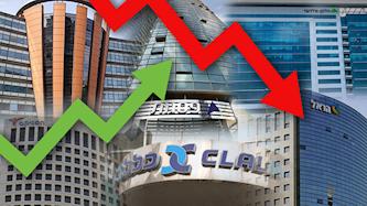 דירוג בתי ההשקעות